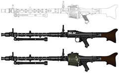 Vector drawing and illustration with side view of Nazi a light machine gun MG 34 used by the Wehrmacht and SS troops during the Second World War. This weapon was mounted by the German soldiers on armored transports, tanks (armored version of MG 34 Panzerlauf), motorcycles and bicycles. Isolated objects over white background.