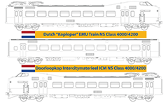 "Vector drawing with side view of Dutch Electric Multiple Unit passenger train nicknamed ""Koploper"" - ""Doorloopkop"" in Dutch. Nickname come from possibility to link two EMU's between engines and ""walk through their heads"". Inter city rolling stock wide spread for connecting  Randstad with the rest of Netherlands."